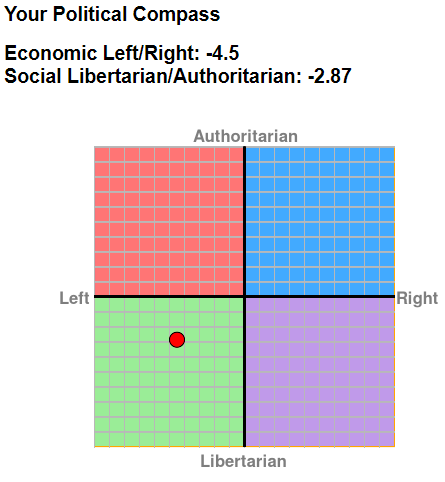 2017-08-28 11_00_41-The Political Compass.png
