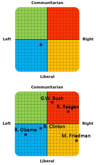 2017-08-28 11_04_55-Political Coordinates Test.png
